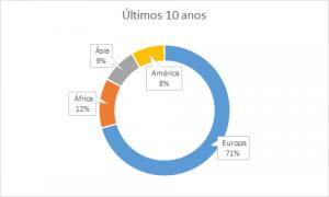 resultados quidgest 2016