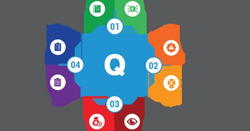 infografia banca quidgest