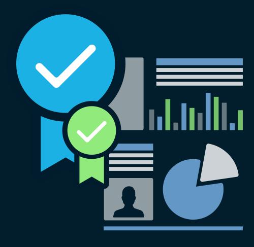 QAP for managing quality audits