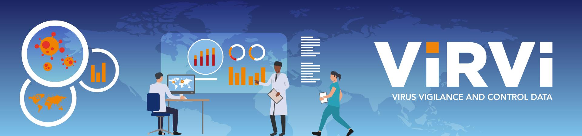 virvi health software system