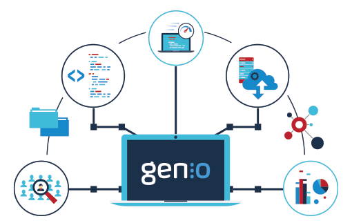 genio to update legacy systems
