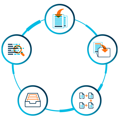 workflow de gestão documental